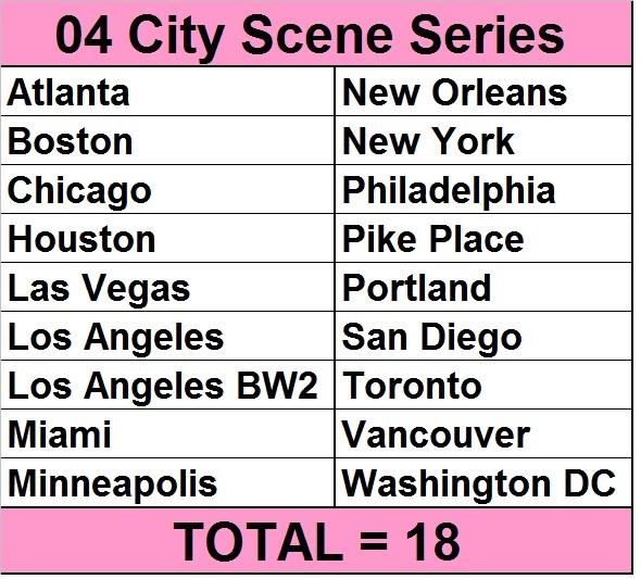 04 city scene chart