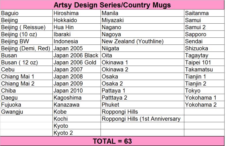 Artsy Design CHART